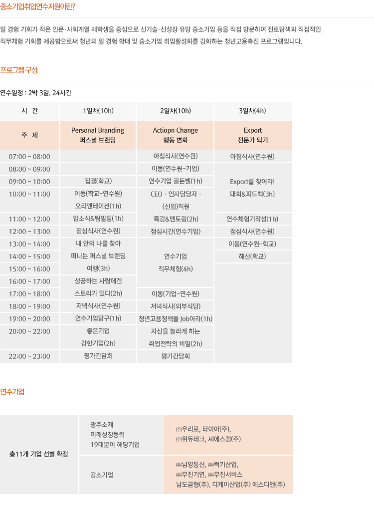 중소기업취업연수_프로그램소개.png